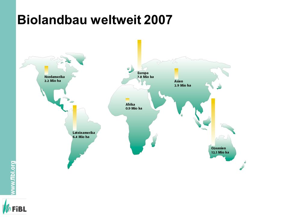 Biolandbau weltweit 2007