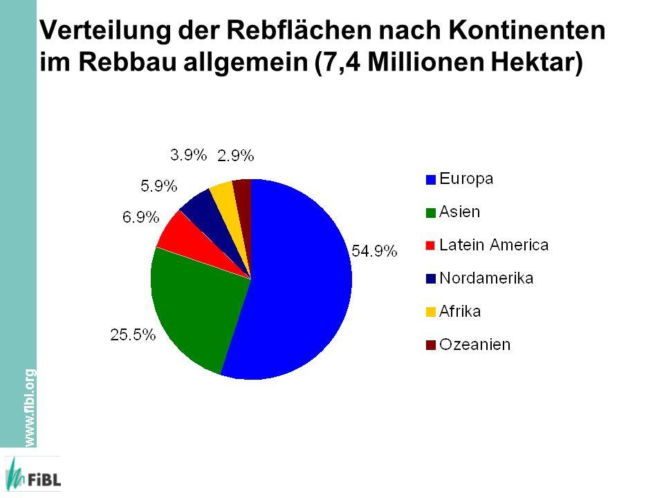 Verteilung der Rebflächen nach Kontinenten im Rebbau allgemein (7,4 Millionen Hektar)