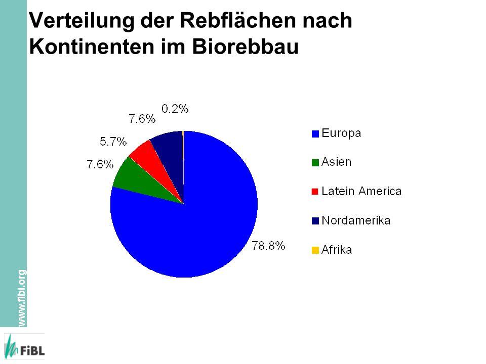 Verteilung der Rebflächen nach Kontinenten im Biorebbau