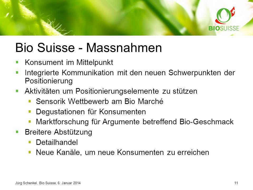 Bio Suisse - Massnahmen
