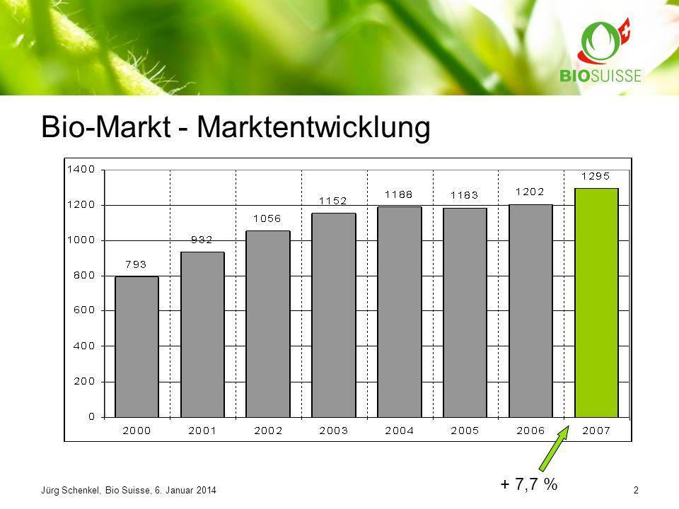 Bio-Markt - Marktentwicklung