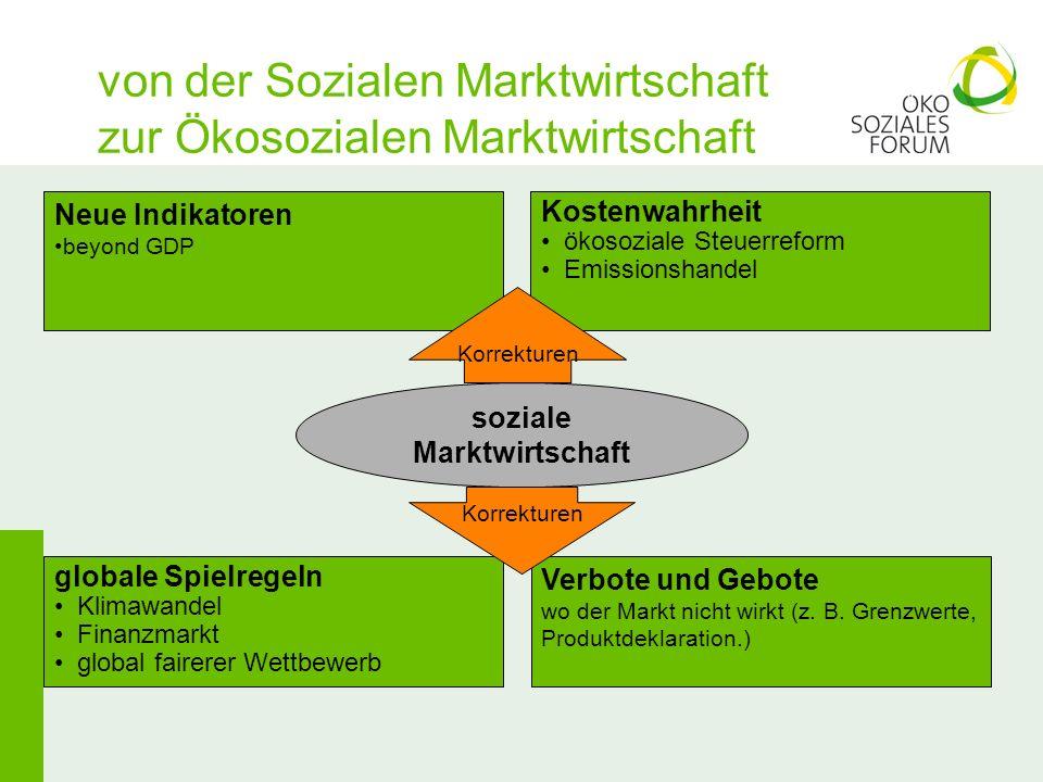 von der Sozialen Marktwirtschaft zur Ökosozialen Marktwirtschaft