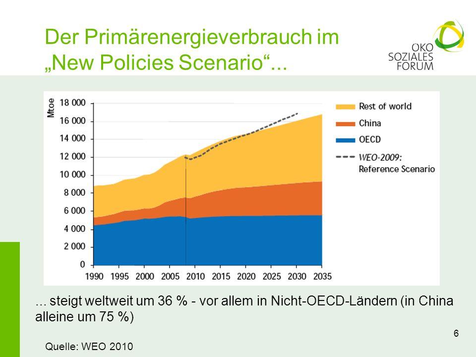 """Der Primärenergieverbrauch im """"New Policies Scenario ..."""