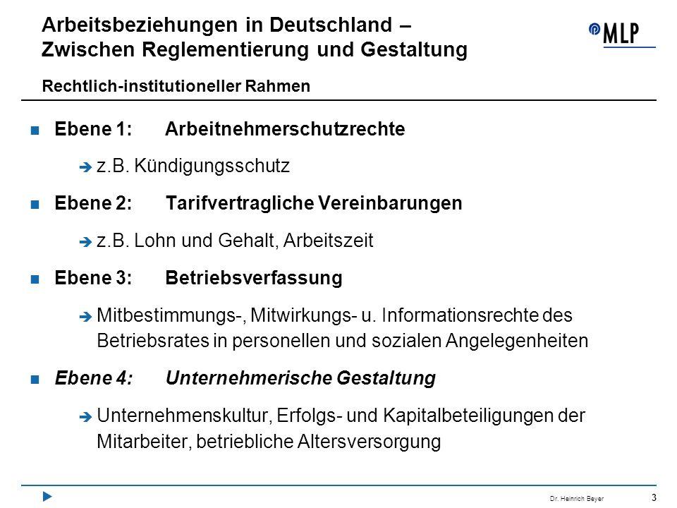 Arbeitsbeziehungen in Deutschland – Zwischen Reglementierung und Gestaltung