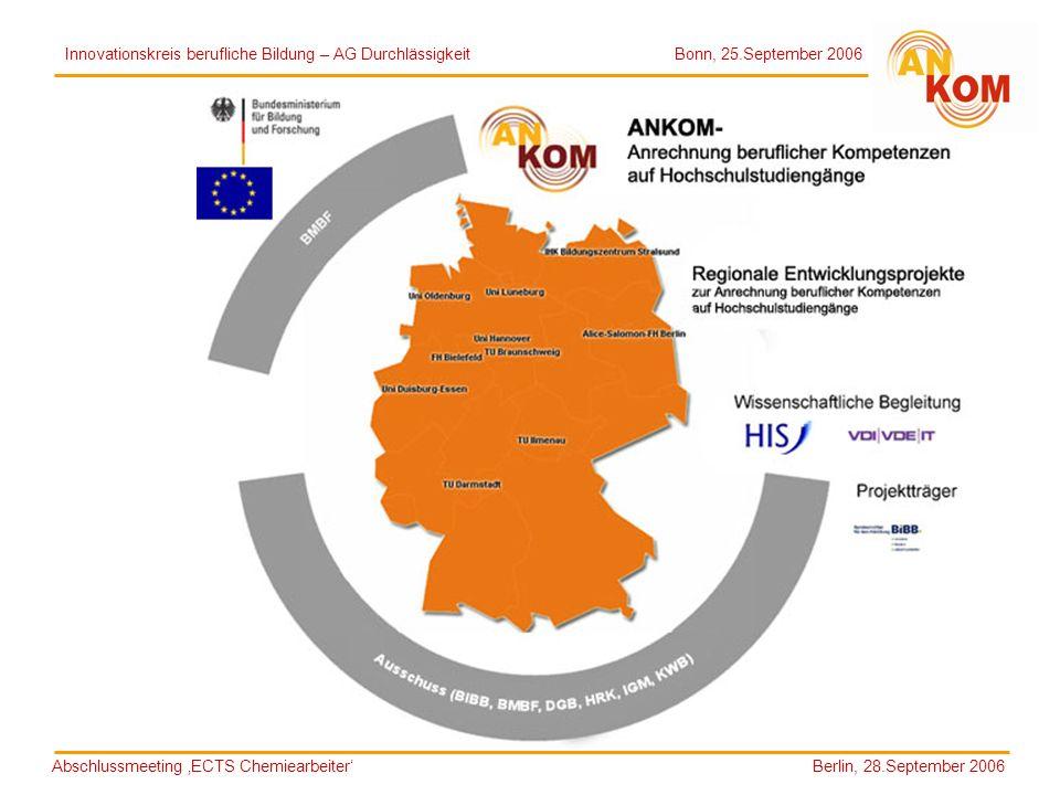 Innovationskreis berufliche Bildung – AG Durchlässigkeit Bonn, 25