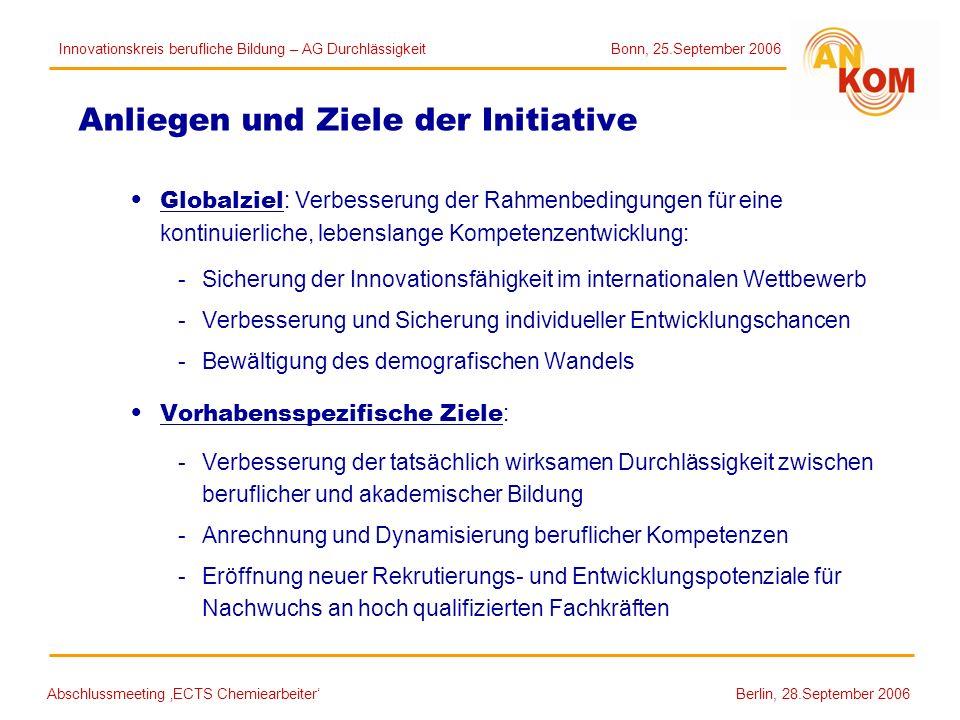 Anliegen und Ziele der Initiative