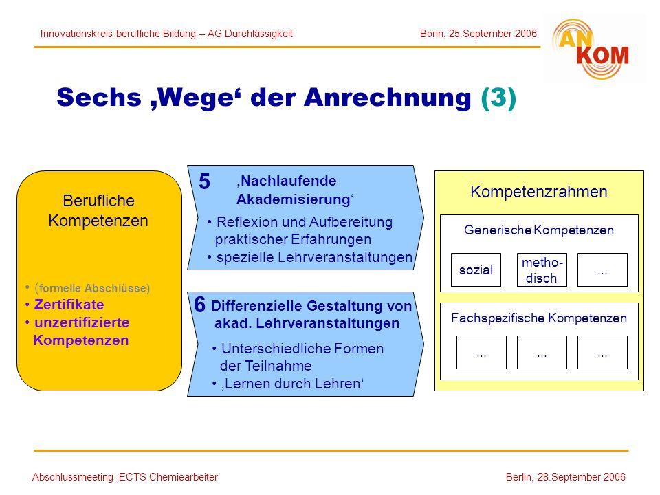 Sechs 'Wege' der Anrechnung (3)