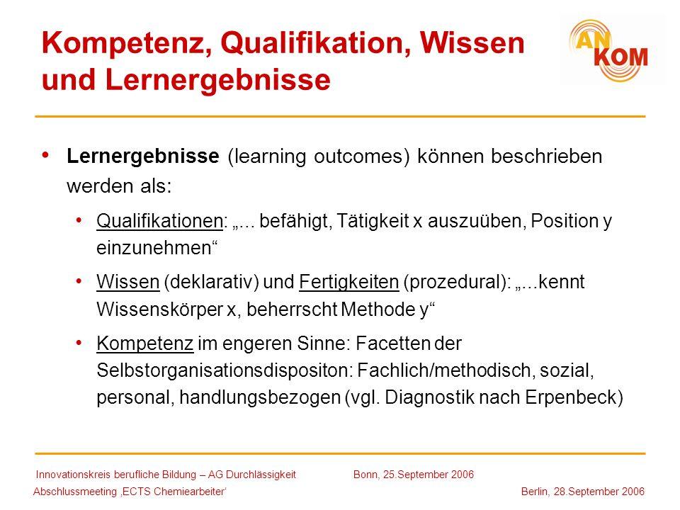 Kompetenz, Qualifikation, Wissen und Lernergebnisse