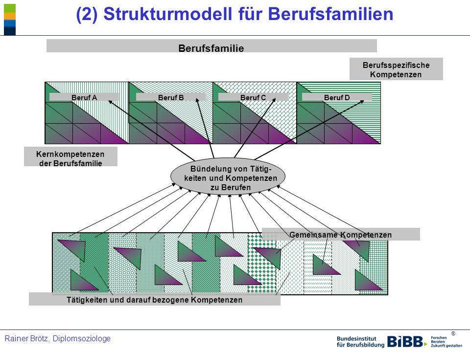 (2) Strukturmodell für Berufsfamilien