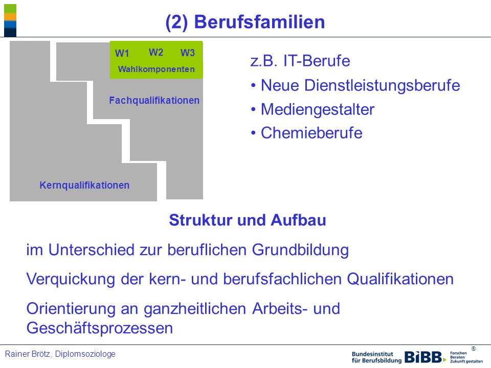 (2) Berufsfamilien z.B. IT-Berufe Neue Dienstleistungsberufe