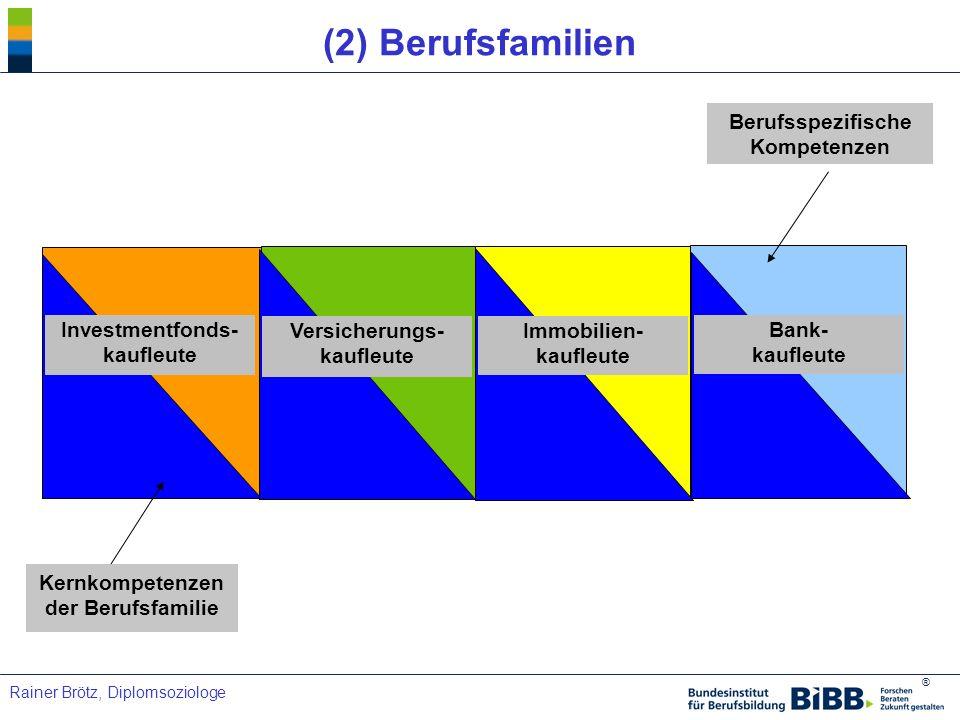 (2) Berufsfamilien Berufsspezifische Kompetenzen