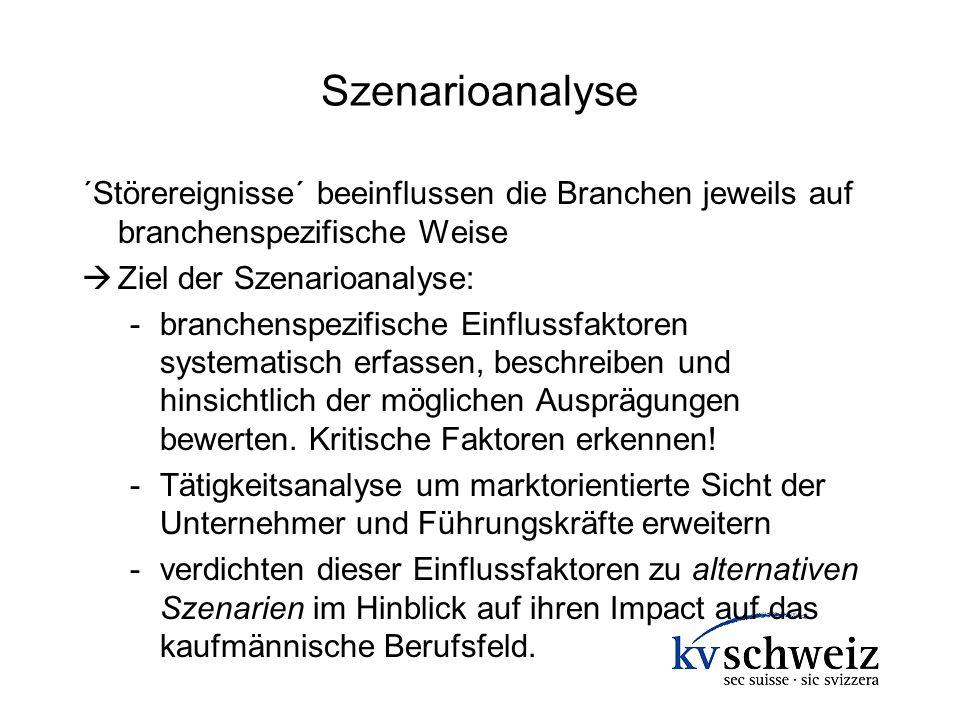 Szenarioanalyse ´Störereignisse´ beeinflussen die Branchen jeweils auf branchenspezifische Weise. Ziel der Szenarioanalyse: