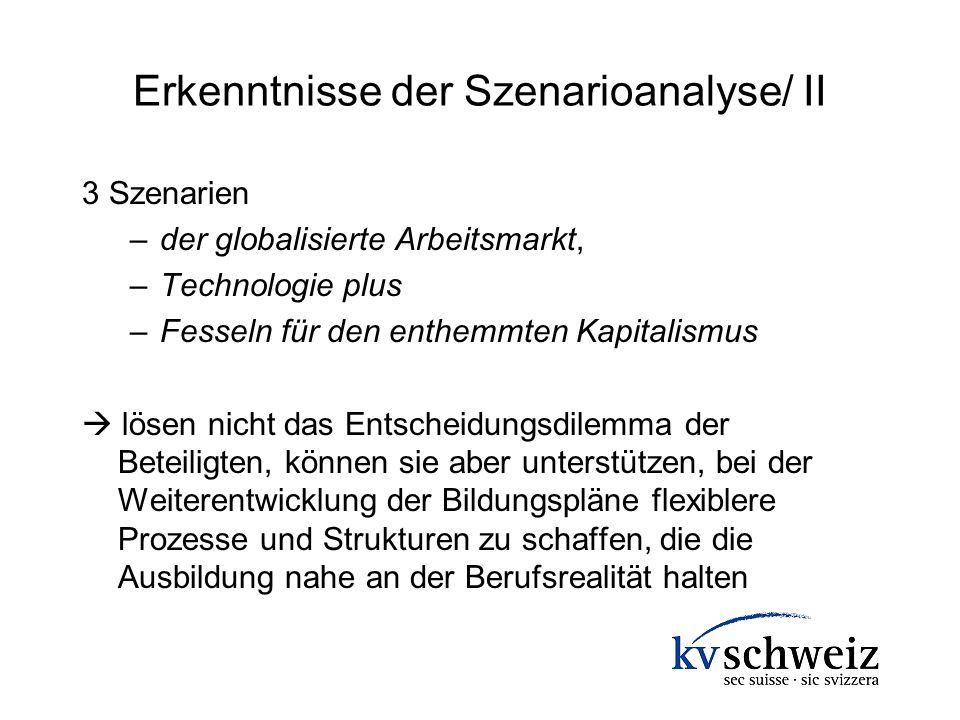 Erkenntnisse der Szenarioanalyse/ II