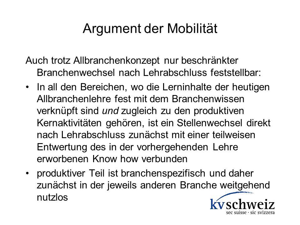 Argument der Mobilität