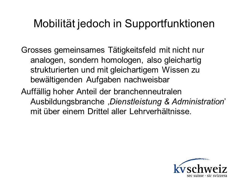 Mobilität jedoch in Supportfunktionen