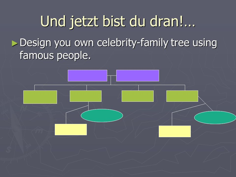 Und jetzt bist du dran!… Design you own celebrity-family tree using famous people. Pat Butcher. Jack Charlton.