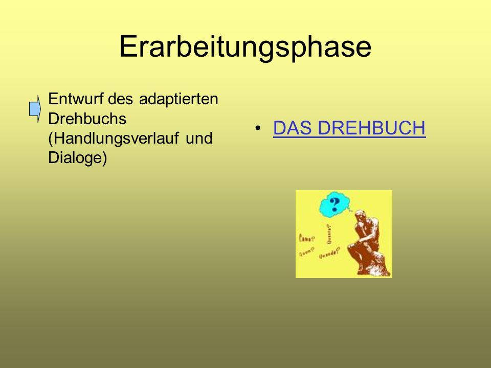 Erarbeitungsphase DAS DREHBUCH