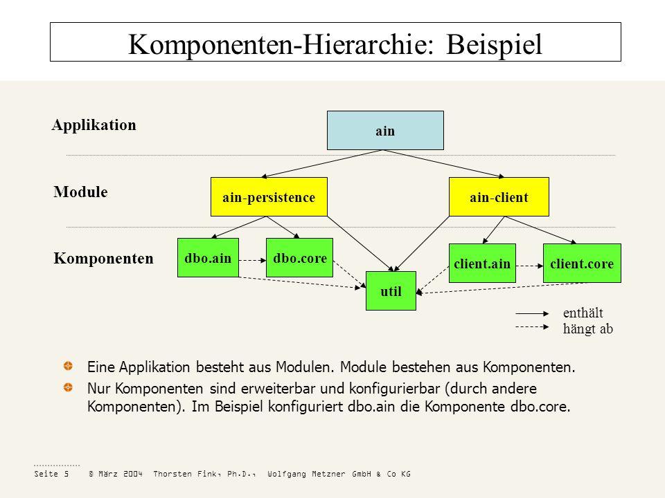 Komponenten-Hierarchie: Beispiel