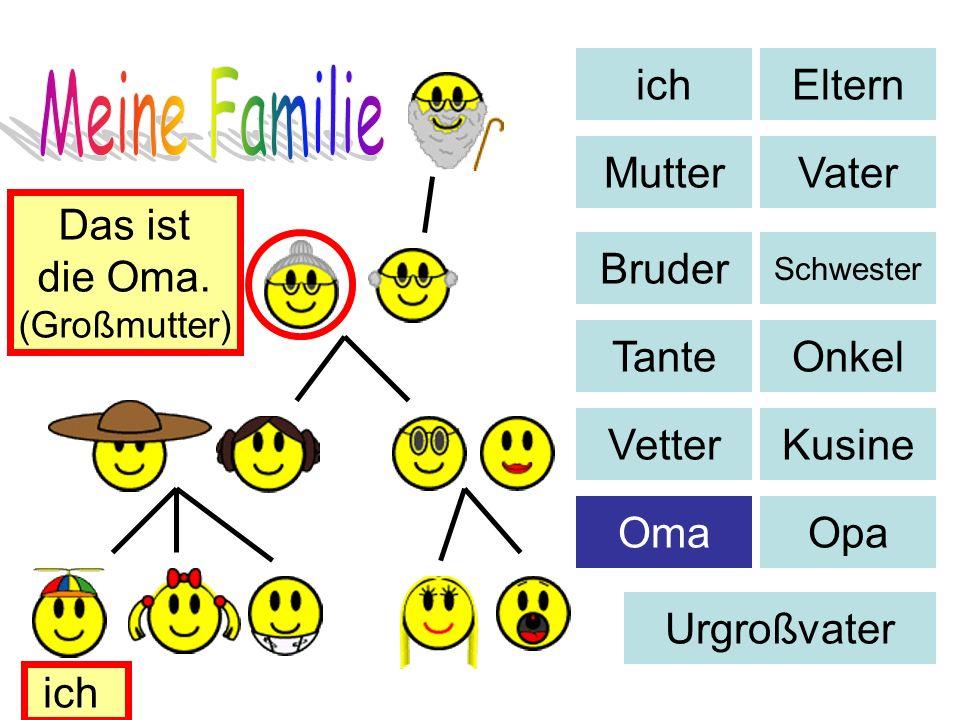 Meine Familie ich Eltern Mutter Vater Das ist die Oma. Bruder Tante