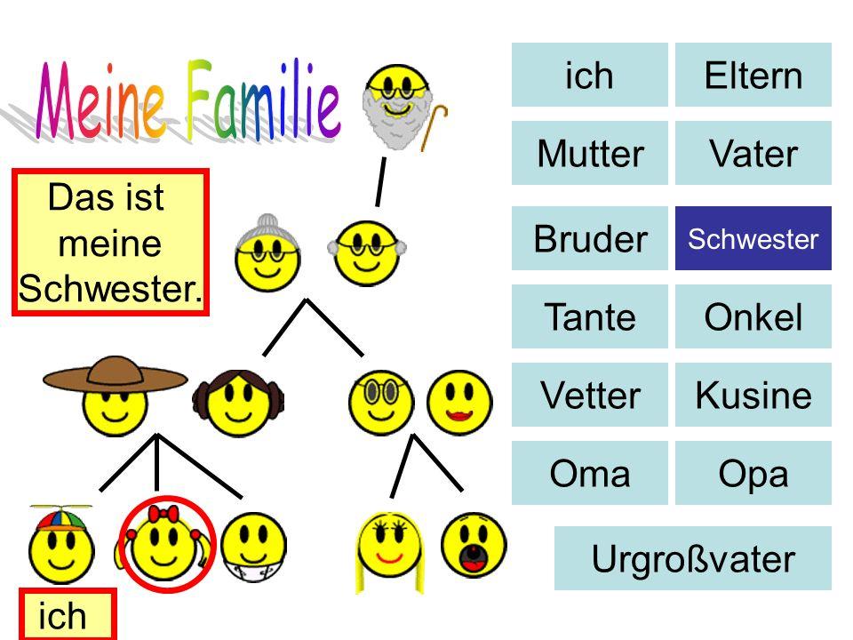 Meine Familie ich Eltern Mutter Vater Das ist meine Schwester. Bruder