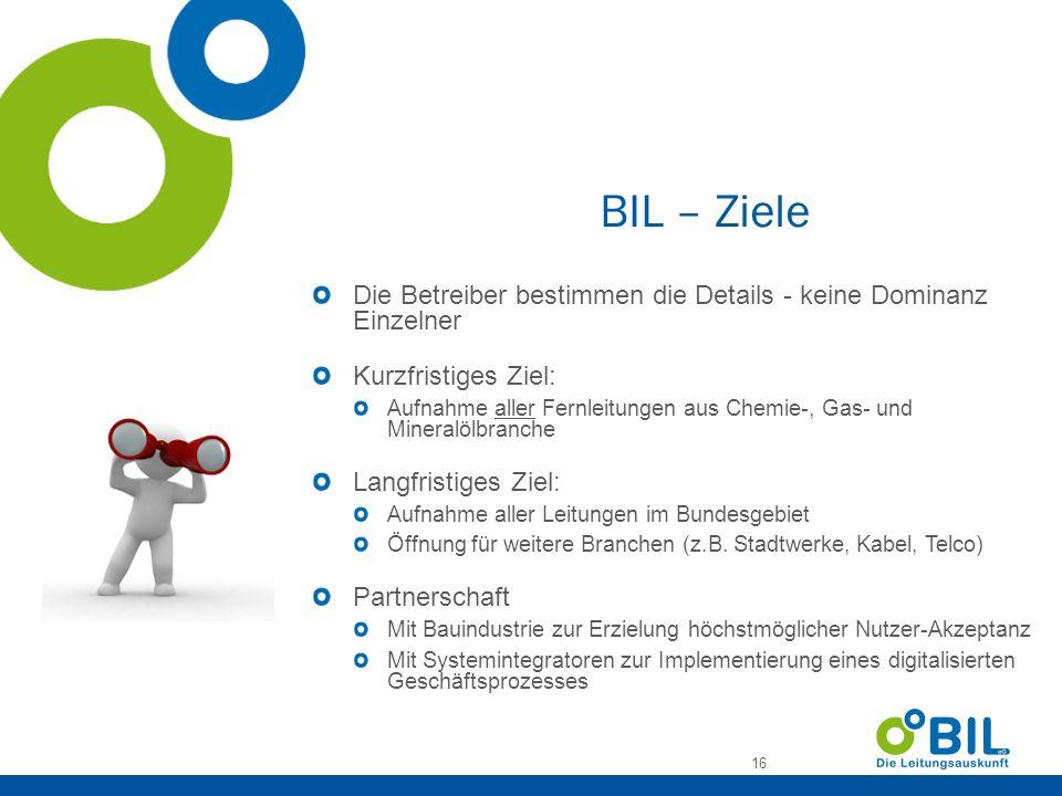 BIL – Ziele Die Betreiber bestimmen die Details - keine Dominanz Einzelner. Kurzfristiges Ziel: