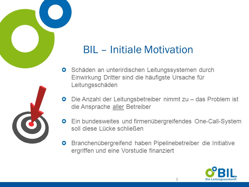 BIL – Initiale Motivation