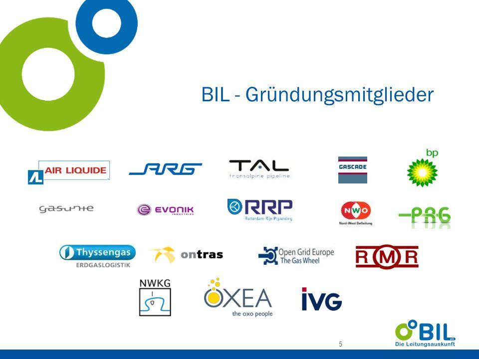 BIL - Gründungsmitglieder
