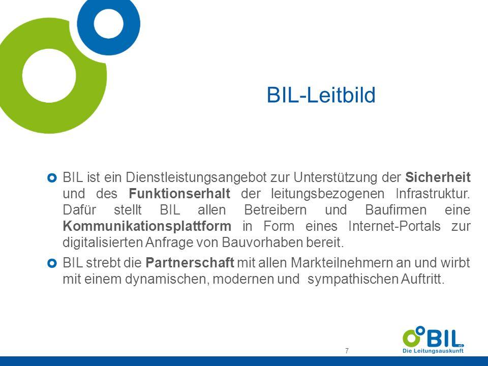 BIL-Leitbild