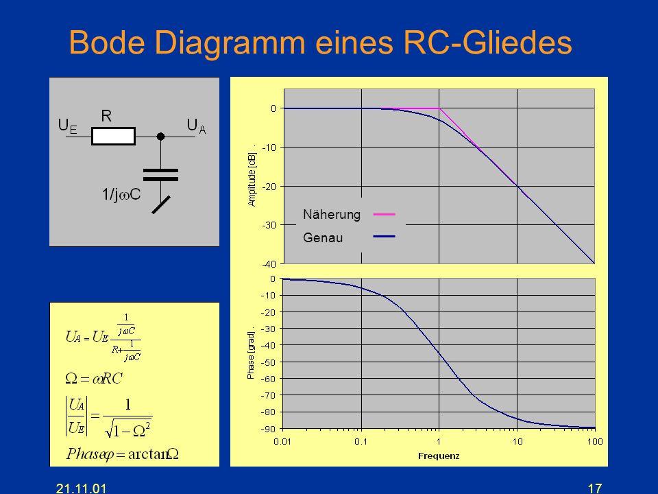 Bode Diagramm eines RC-Gliedes