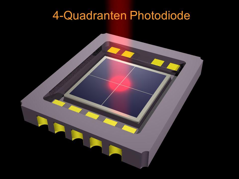 4-Quadranten Photodiode