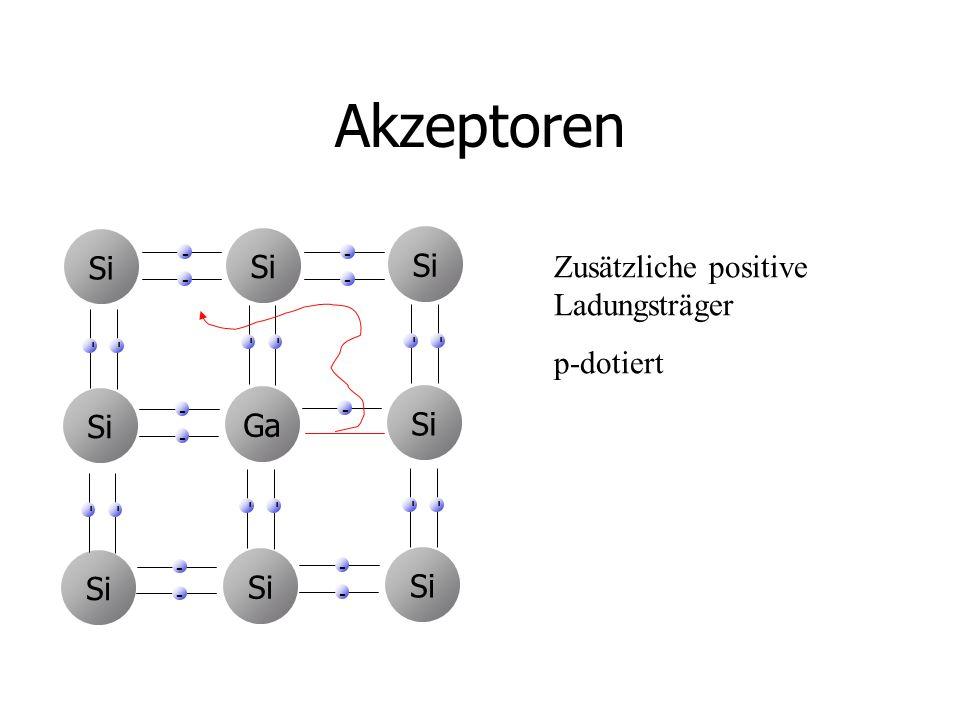 Akzeptoren Si Si Si Zusätzliche positive Ladungsträger p-dotiert Si Ga