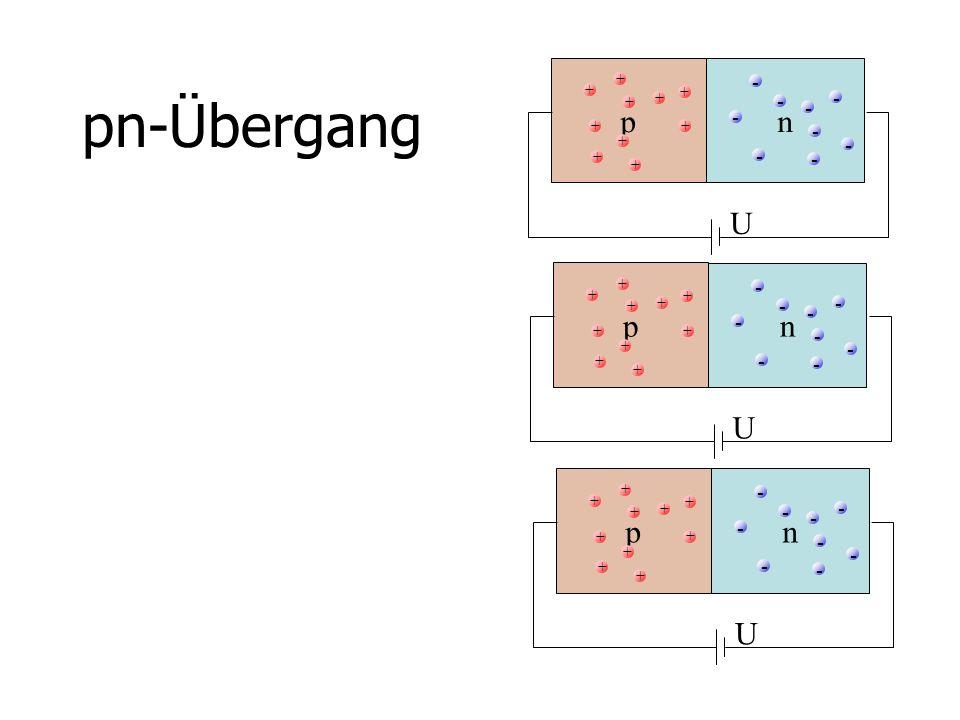 p n U - + pn-Übergang p n U - + p n U - +