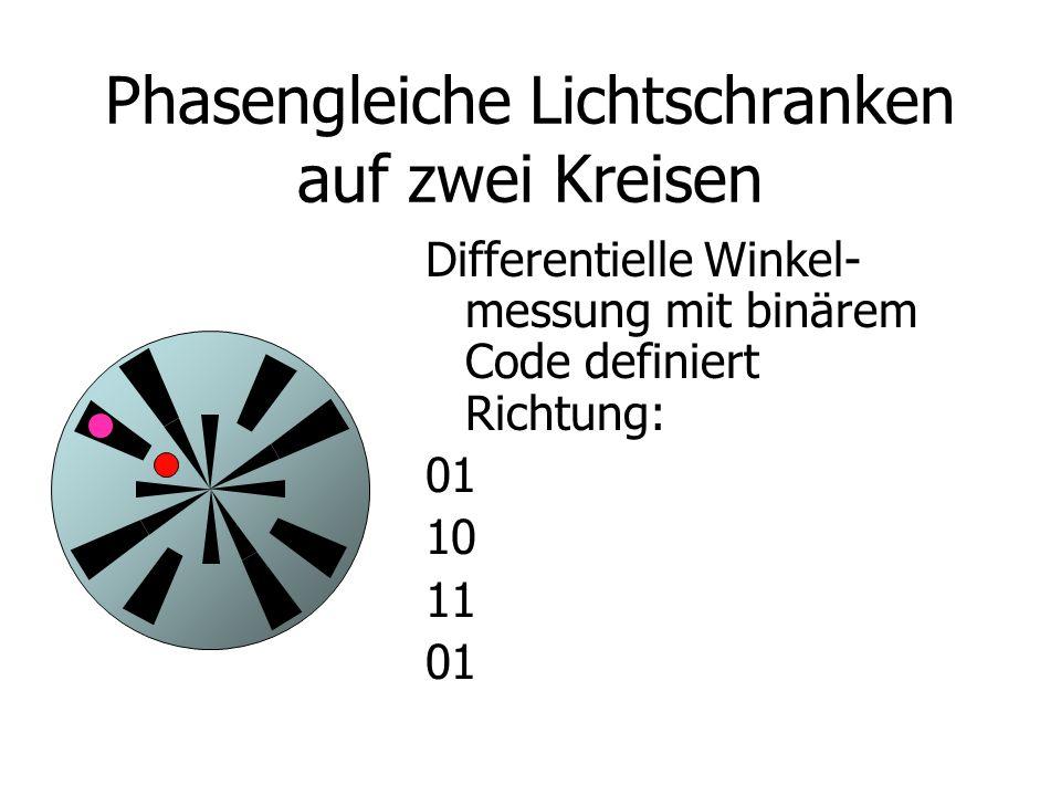 Phasengleiche Lichtschranken auf zwei Kreisen