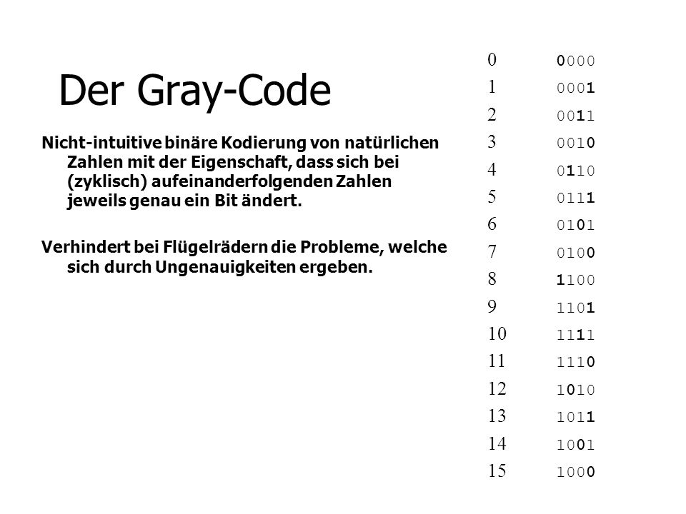 Der Gray-Code 0 0000. 1 0001. 2 0011. 3 0010. 4 0110. 5 0111. 6 0101. 7 0100. 8 1100. 9 1101.