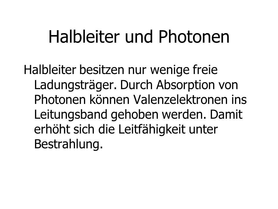 Halbleiter und Photonen