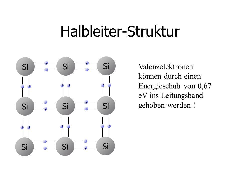 Halbleiter-Struktur Si Si Si