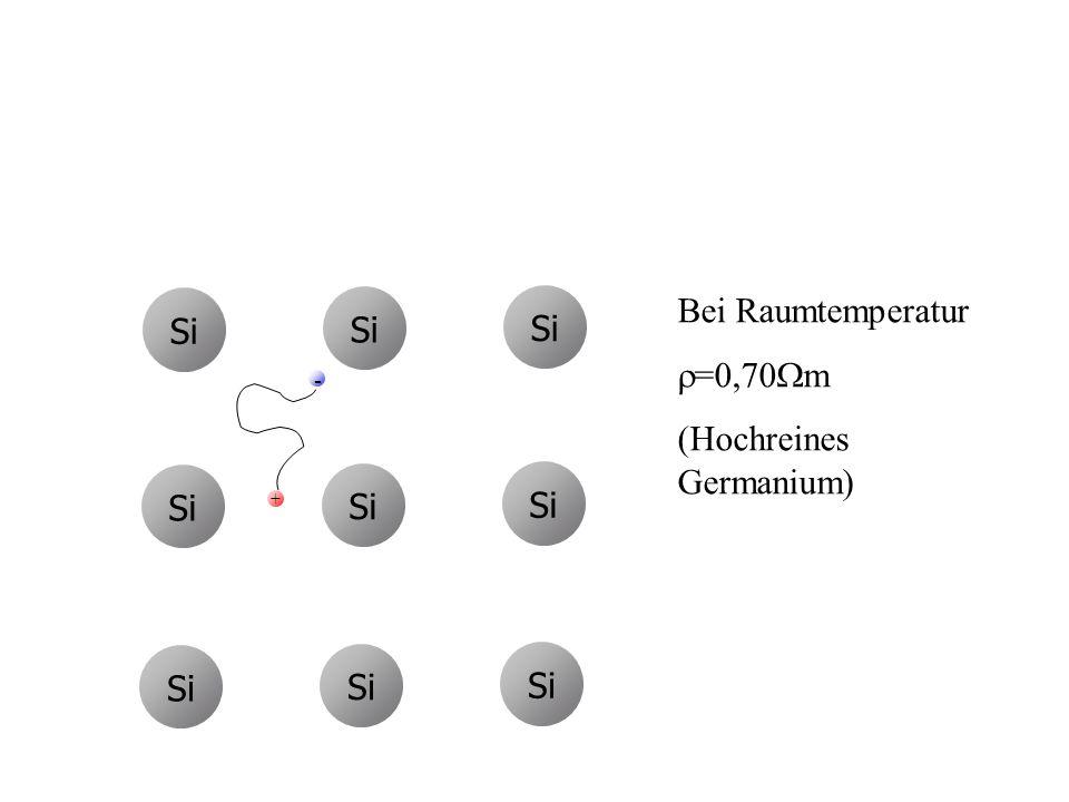 (Hochreines Germanium)