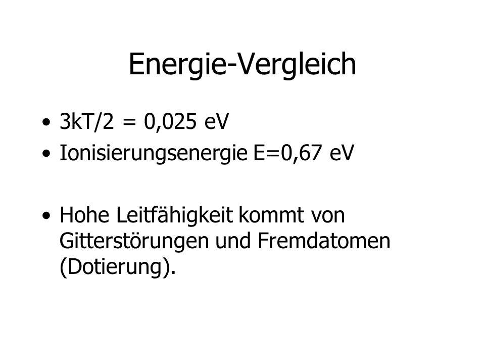 Energie-Vergleich 3kT/2 = 0,025 eV Ionisierungsenergie E=0,67 eV