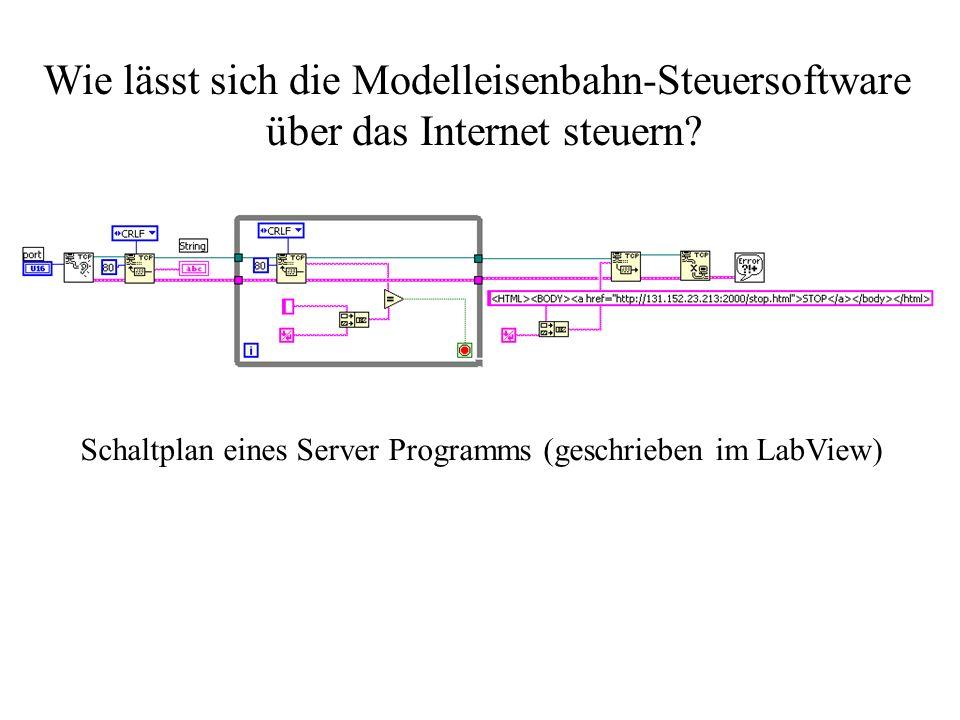 Wie lässt sich die Modelleisenbahn-Steuersoftware