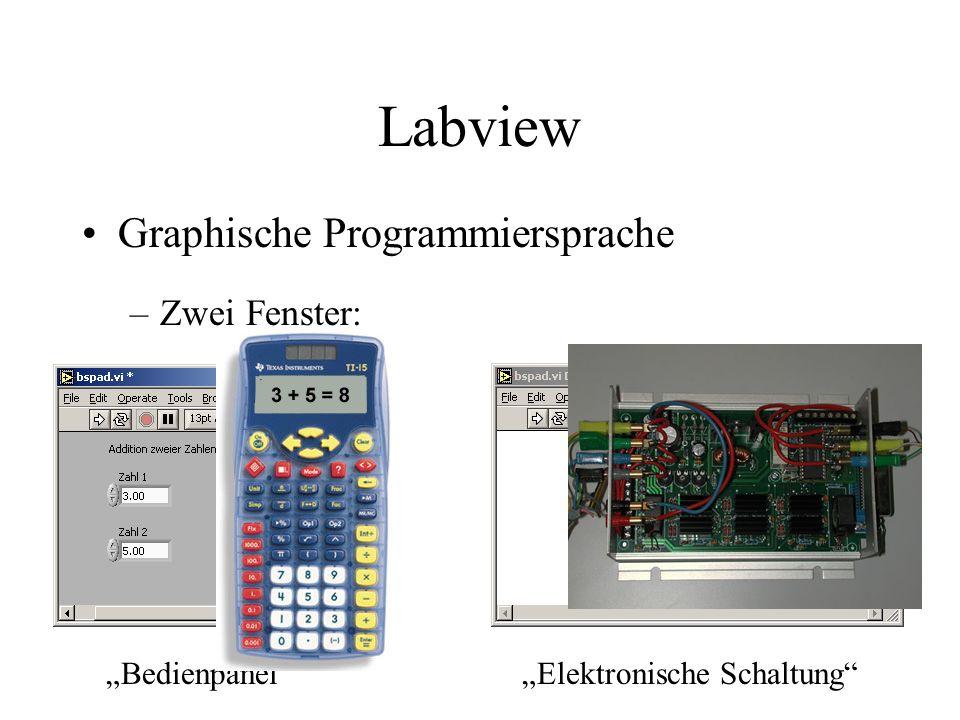 """Labview Graphische Programmiersprache Zwei Fenster: """"Bedienpanel"""