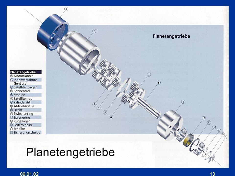 Planetengetriebe 09.01.02