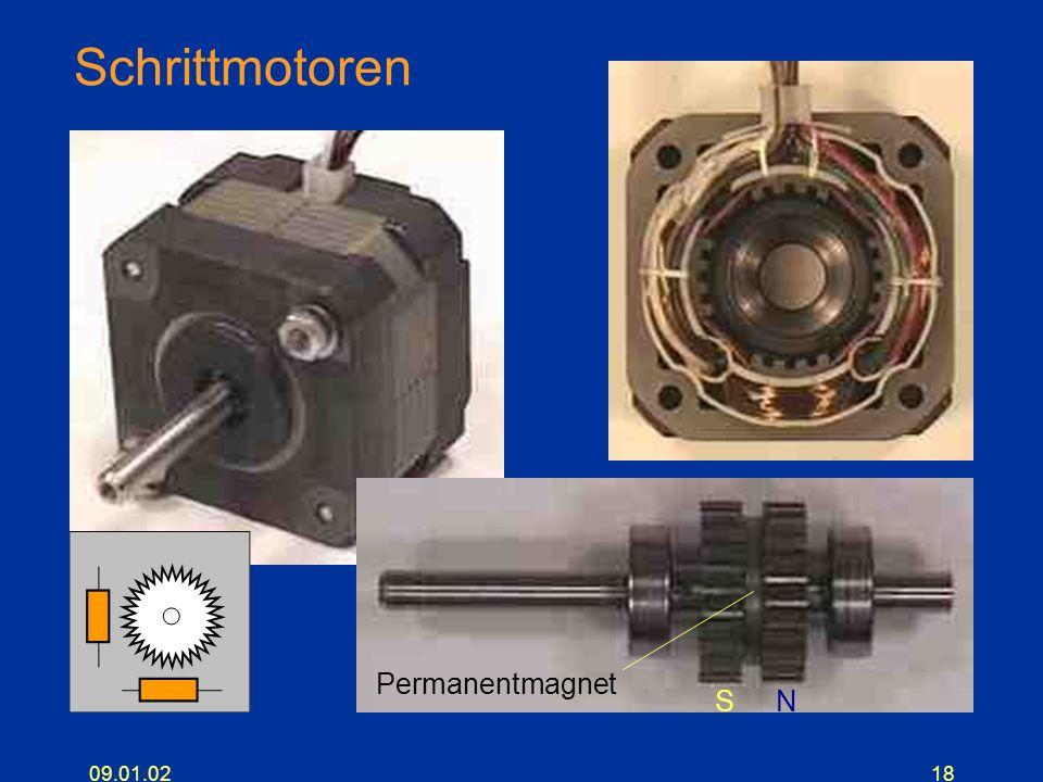 Schrittmotoren Permanentmagnet S N 09.01.02