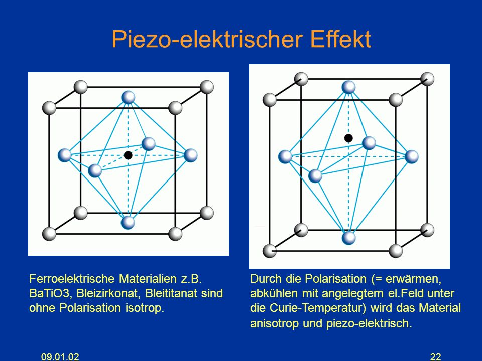 Piezo-elektrischer Effekt