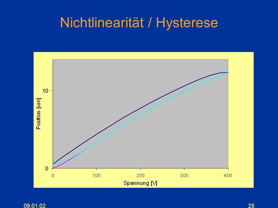 Nichtlinearität / Hysterese