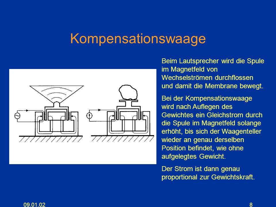 Kompensationswaage Beim Lautsprecher wird die Spule im Magnetfeld von Wechselströmen durchflossen und damit die Membrane bewegt.
