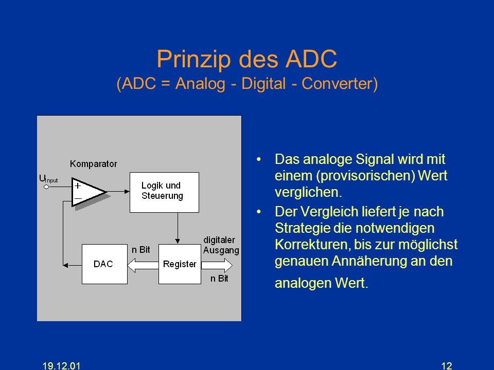 Prinzip des ADC (ADC = Analog - Digital - Converter)