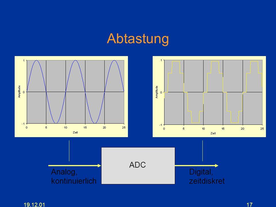 Abtastung ADC Analog, kontinuierlich Digital, zeitdiskret 19.12.01