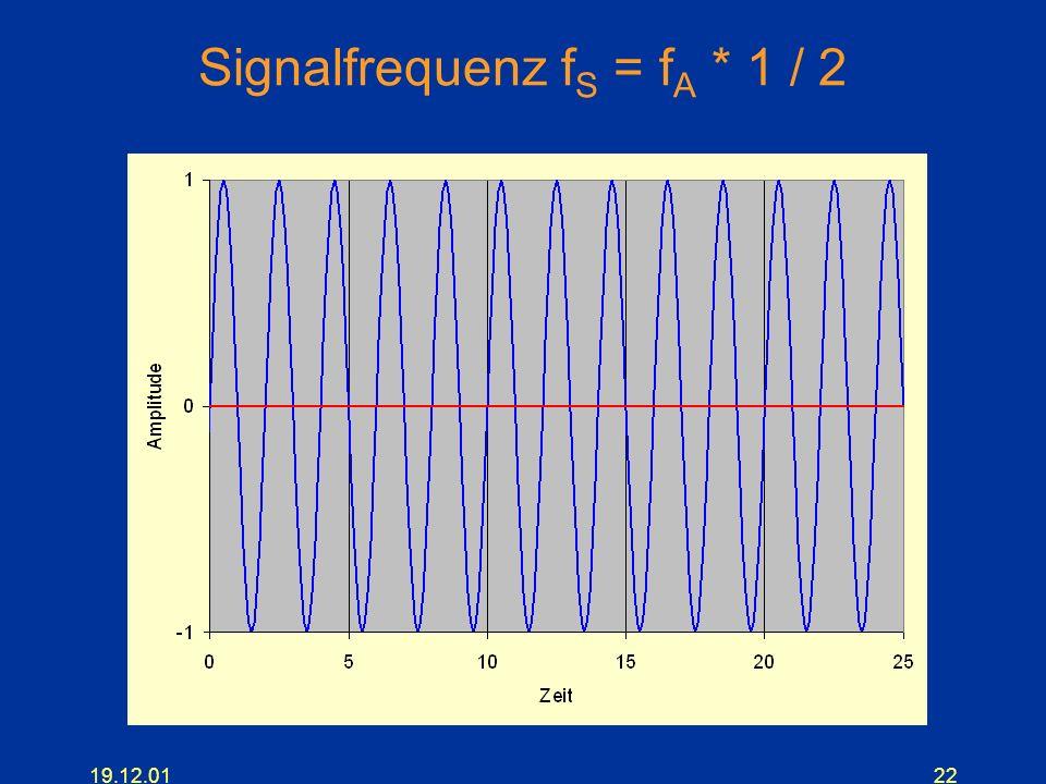 Signalfrequenz fS = fA * 1 / 2
