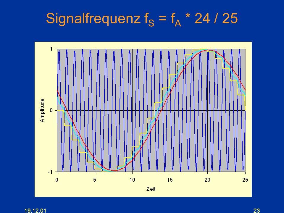 Signalfrequenz fS = fA * 24 / 25