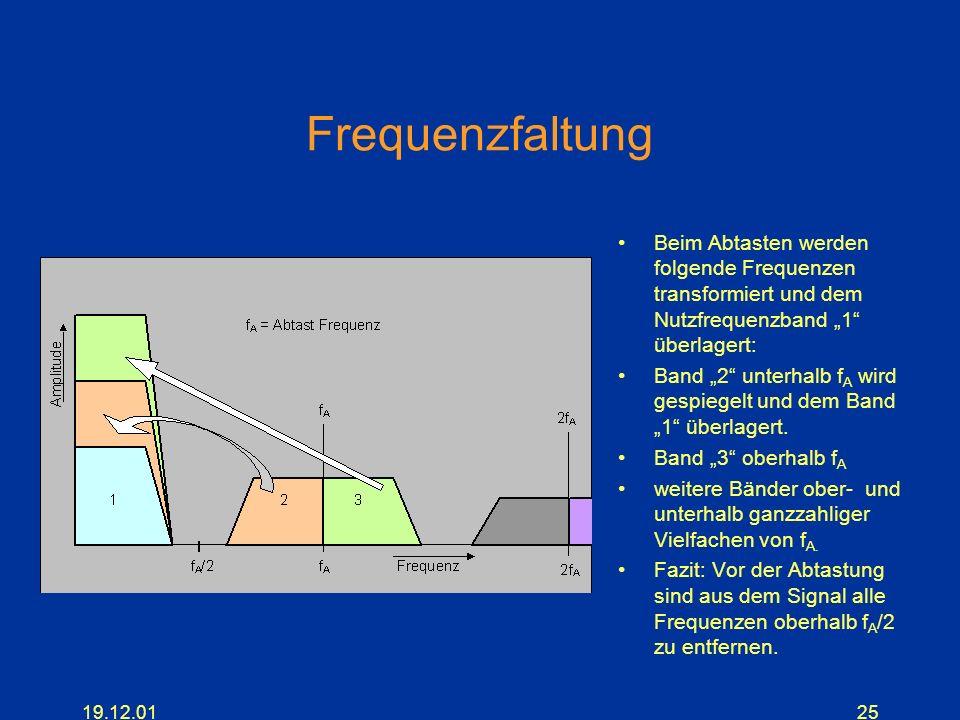"""FrequenzfaltungBeim Abtasten werden folgende Frequenzen transformiert und dem Nutzfrequenzband """"1 überlagert:"""